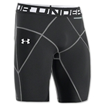 Under Armour HeatGear Core Short Prima (Blk/Wht)