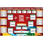 FIFA Women's World Cup 2015 Wall Chart Poster